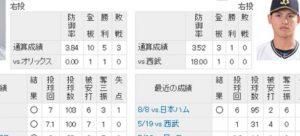 大發網娛樂城反水no.1