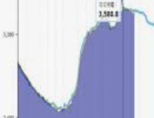 大發網運彩反水飆高-大發網168