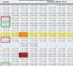 大發網168美金盤口分析-大發網現金版